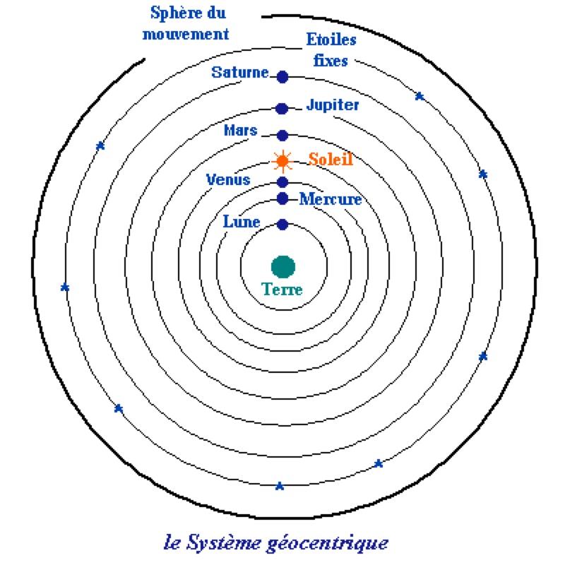 5geocentrique