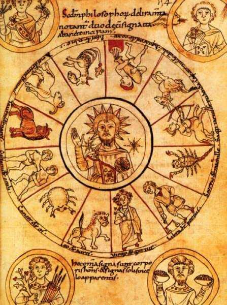 zodiac latin